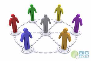 estructura-de-los-grupos