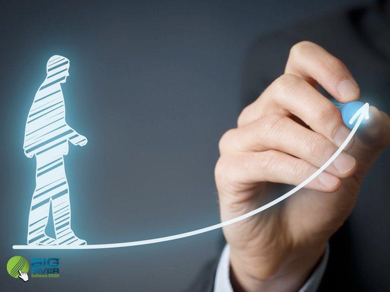 Sobre la Gestión del talento humano y su importancia